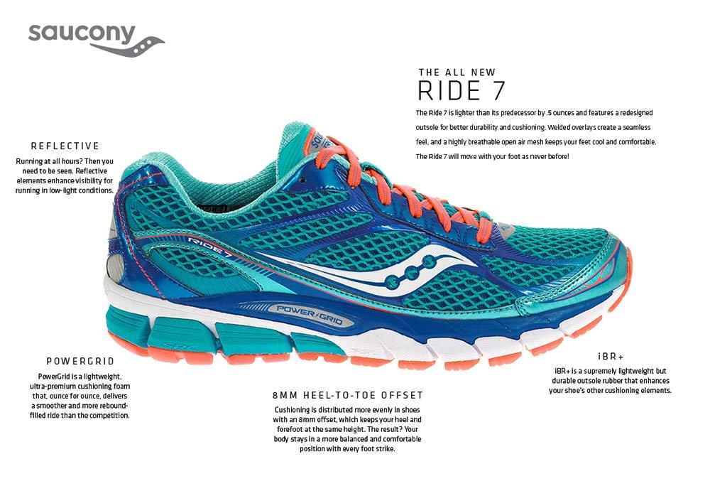 Saucony Women S Ride  Running Shoe