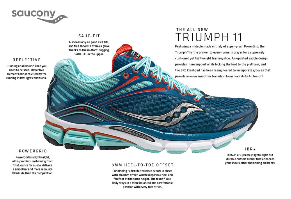 Saucony Stability Shoes Mens