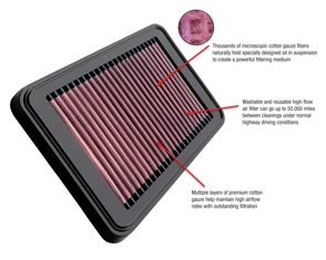 Air Filter Details