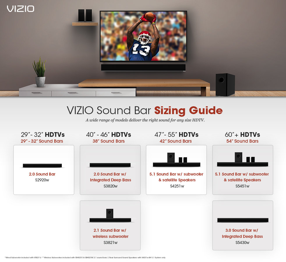 Vizio Soundbar Size Guide