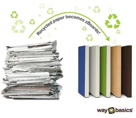 Recycled paper becomes zBoards