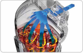 Hoover WindTunnel Max Multi-Cyclonic Bagless Upright Vacuum - Cord Rewind