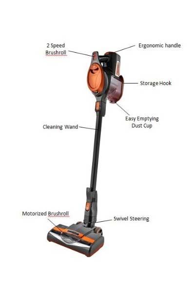 Shark Rocket Ultralight Vacuum Hv302 Gosale Price