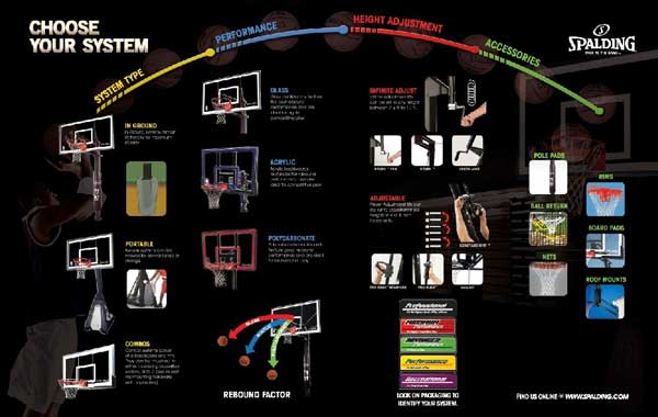 spalding basketball system guide