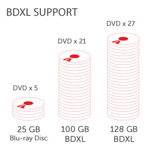 BDXL support