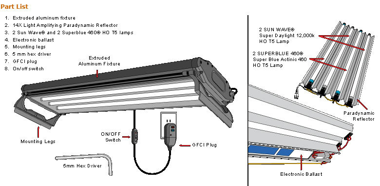 fluorescent light fixture wiring diagram with Light Fixture  Ponents Diagram on John Bar t English Small Sword as well Multiple Switch Wiring Using Nm Cable besides Wiring Diagram For Power Sentry Ps1400 further 277 Volt Light Wiring Diagram additionally Switch Wiring Using Nm Cable.