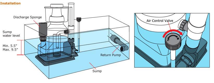 Viaaqua sk 200 nw in sump venturi protein for 200 gallon fish tank dimensions