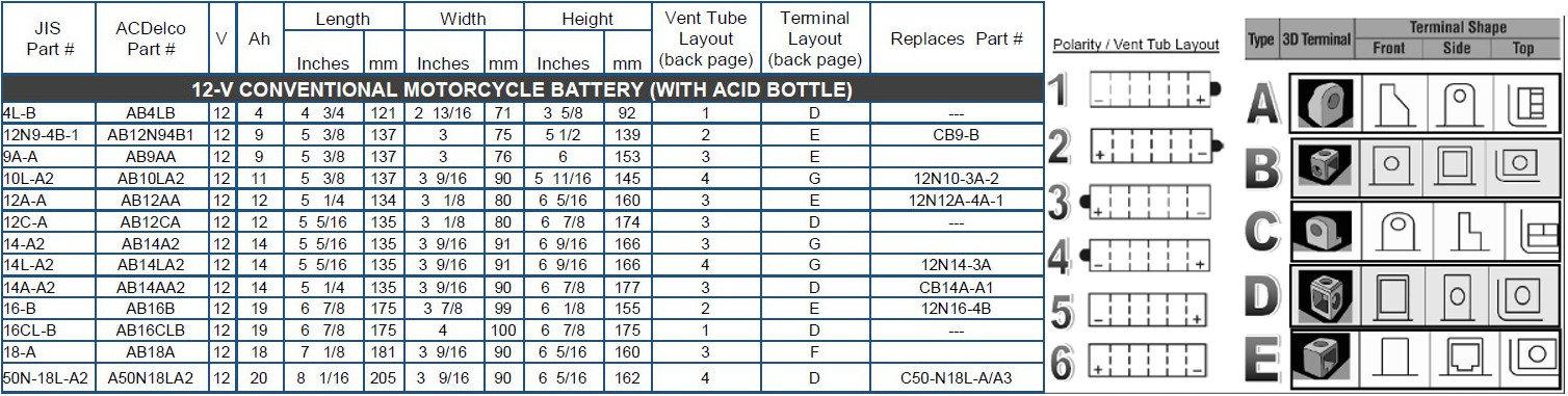 bs 1722 part 14 pdf