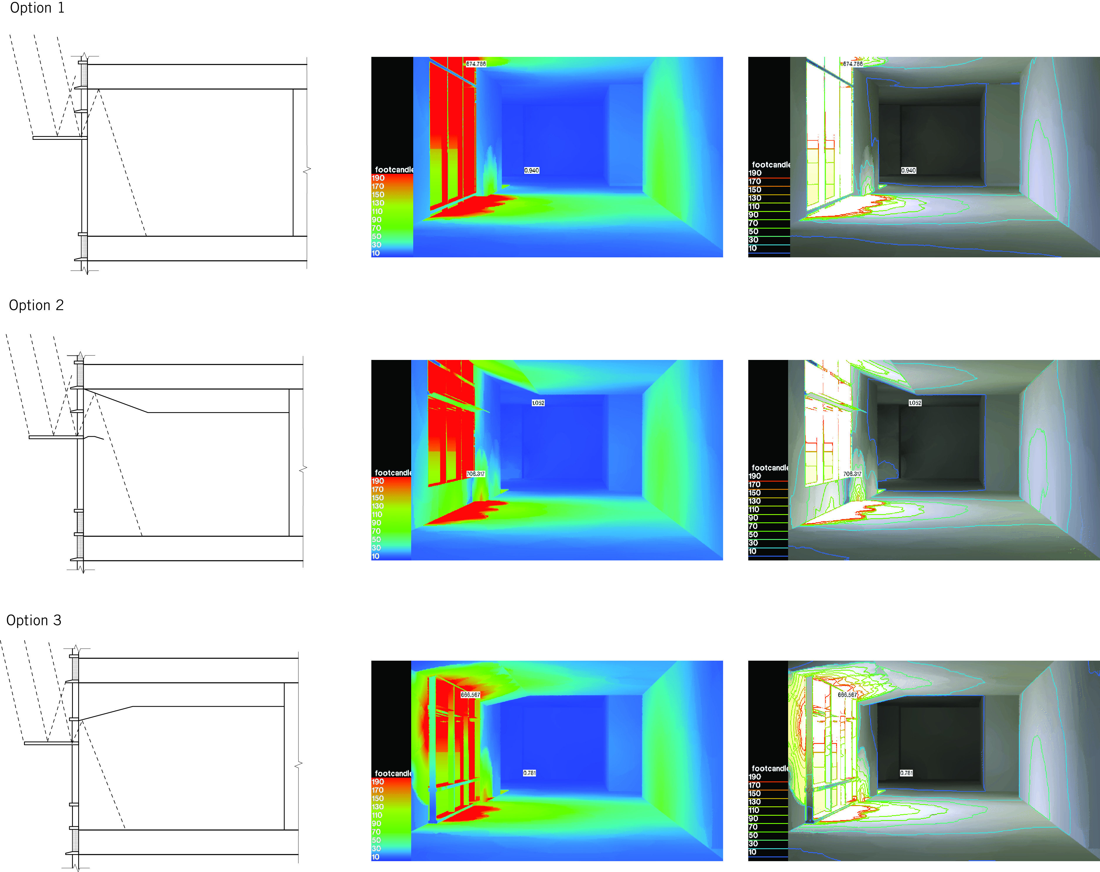 Daylight simulations for three different facade design options. The