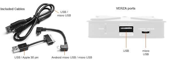 VERZA USB inputs