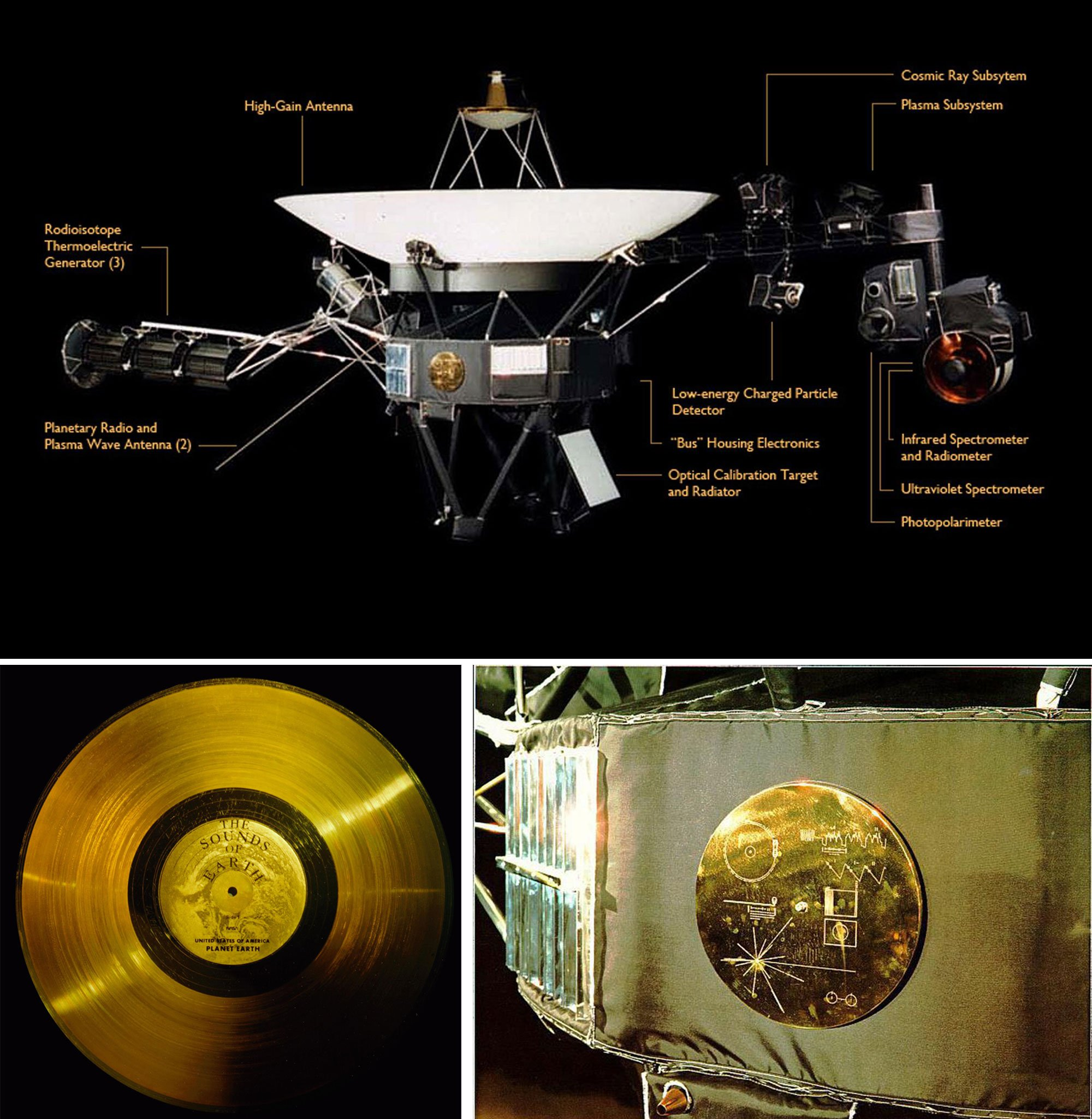Voyager and the Golden Record