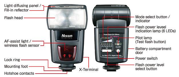 Nissin di622 mark ii manual