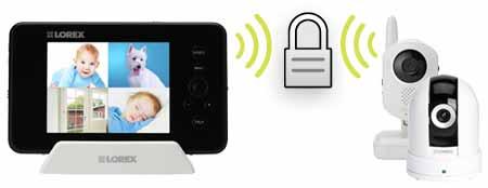 Secure Digital Wireless Signal