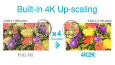 Built-In 4k Upscaling