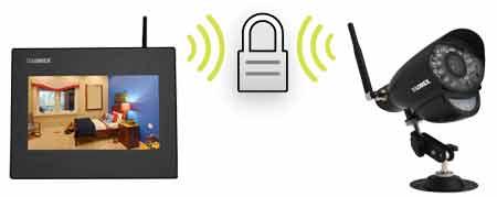 Camera giám sát không dây Lorex Wireless Video Monitoring System với 4 Cameras
