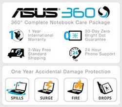 Relax, ASUS Got You Covered!