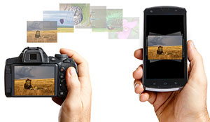 Wireless communication to your smartphone or PC
