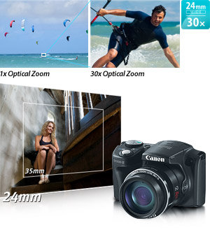 sx500is feature1. V390109605  Canon PowerShot SX500 IS 16.0 MP Digital Camera with 30x Wide Angle Optical Image Stabilized Zoom and 3.0 Inch LCD (Black)