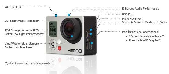 Camera Features
