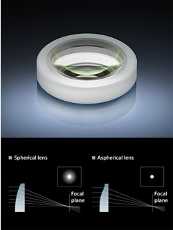 Aspherical lens elements