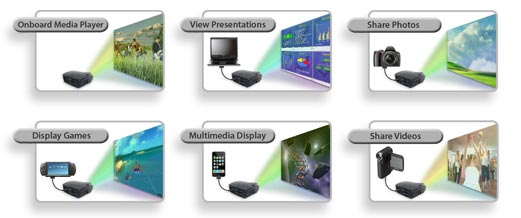 Versatile Multimedia Support