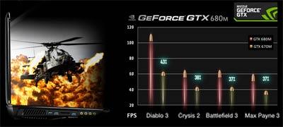 GT70 0NE_446US-1
