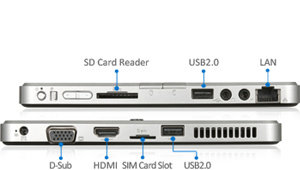 The S1082-CF1 comes equipped with numerous I/O ports that provide
