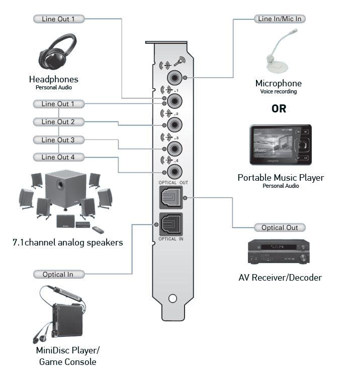 how to set up avermedia live gamer hd