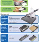 Swingline: How to Choose a Trimmer