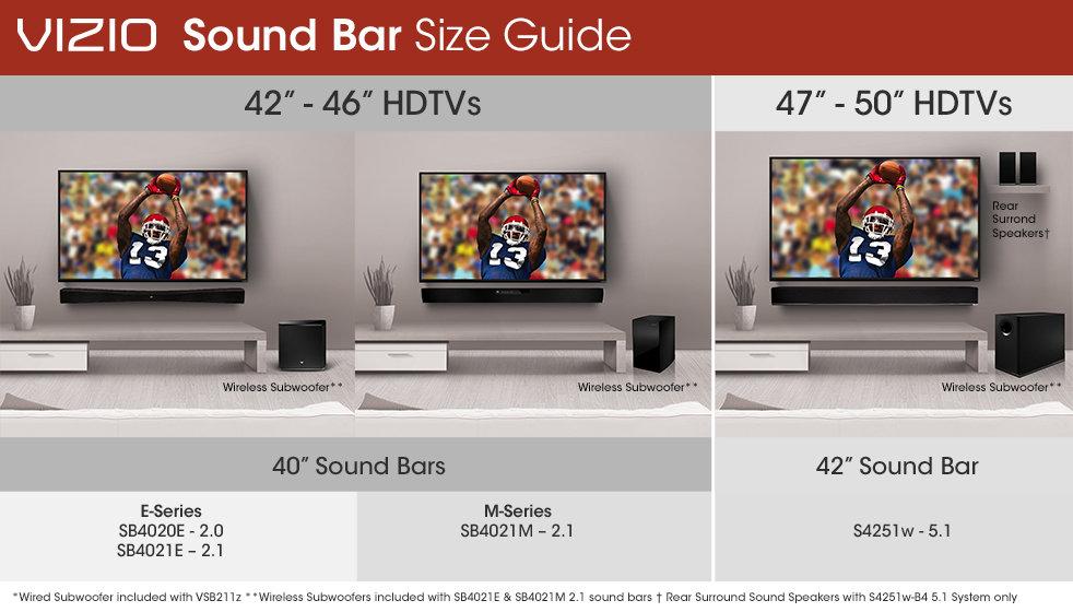 Vizio Soundbar Size Guide