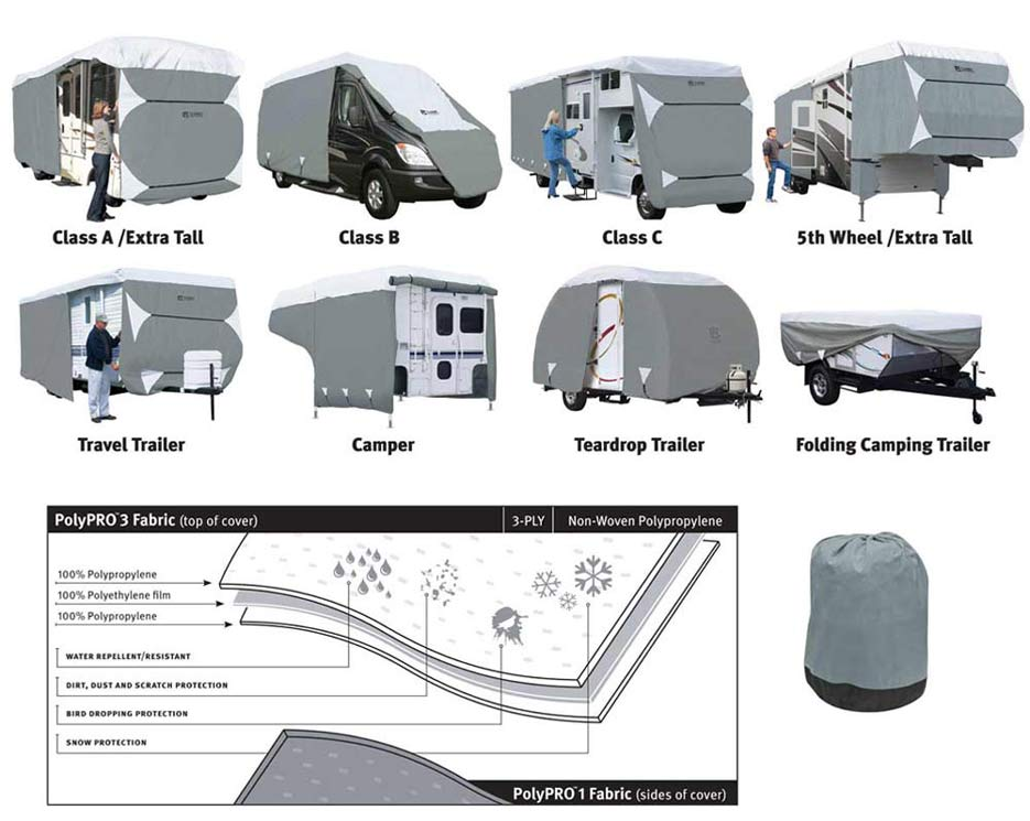 Original  Travel Trailer RV Kitchen RV Decorating Airstream Travel Trailer
