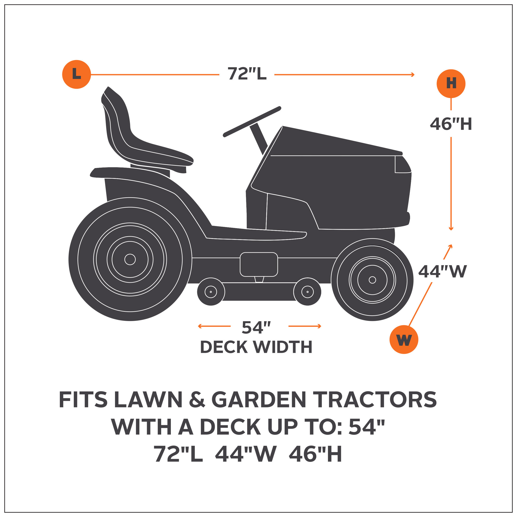 Riding lawn mower won t start - Riding Lawn Mower Won T Start When Hotels Compete You Win The Internet