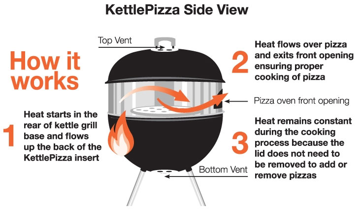 how to make a pizza oven from a weber grill