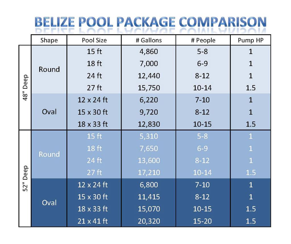 Amazon Com Blue Wave Belize 15 Feet Round 52 Inch Deep 6
