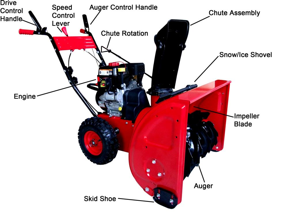 Craftsman electric lawn mower apps directories