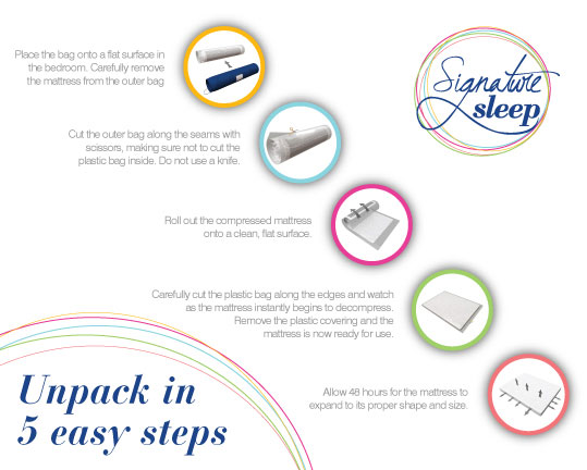 Serta Tranquility Mattress jelangkung: Signature Sleep Essential 6-Inch Twin Mattress, White
