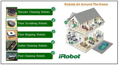 Amazon Com Irobot Braava 380t Floor Mopping Robot