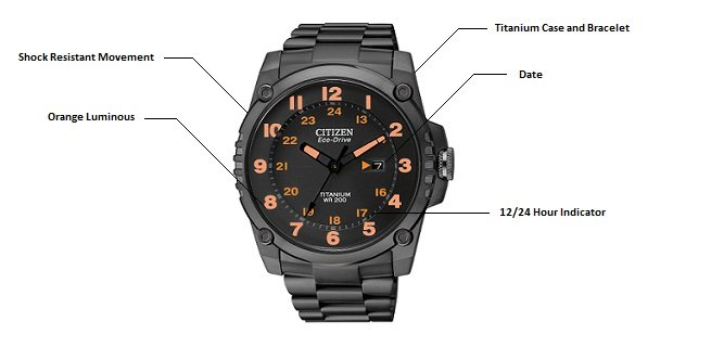 Watch Diagram