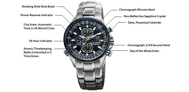 Amazon.com: Citizen Men's AT8014-57E Eco-Drive World ...