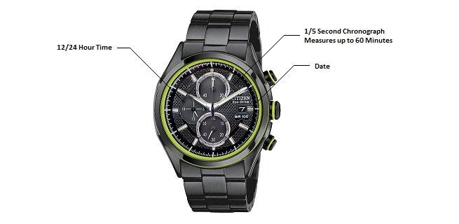 Amazon.com: Citizen Men's Drive CA0435-51E HTM 2.0 Eco-Drive Black Ion