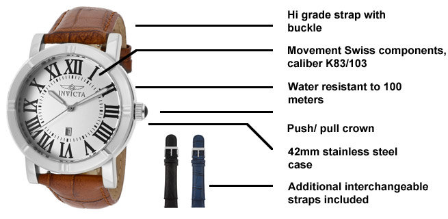 Invicta Watch Diagram 1