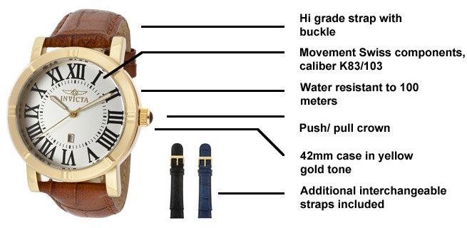 Invicta Watch Diagrama 1