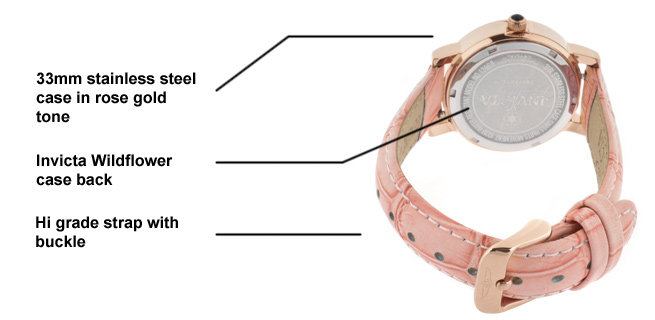 Invicta Watch diagram 2