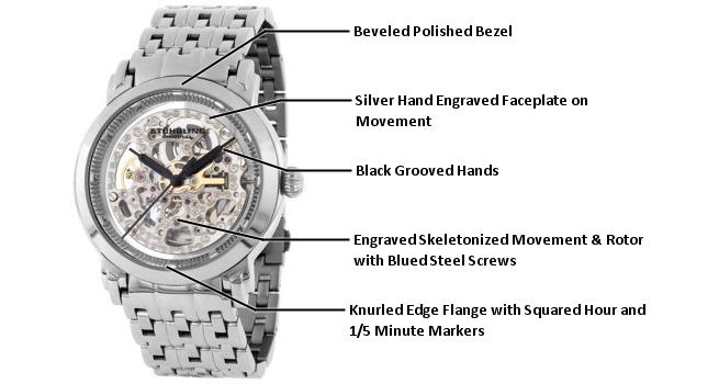 Đồng hồ Thụy Sỹ Stuhrling Original Mens 165A. 33112 Automatic