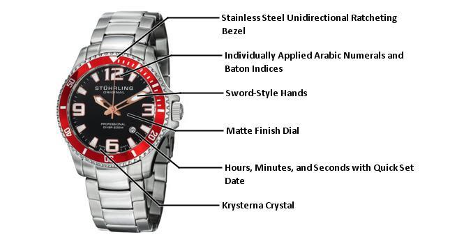 B007Z0BV0Q 395.33TT11 photo1 - Stuhrling Original Aquadiver Mens 395.33TT11 watch