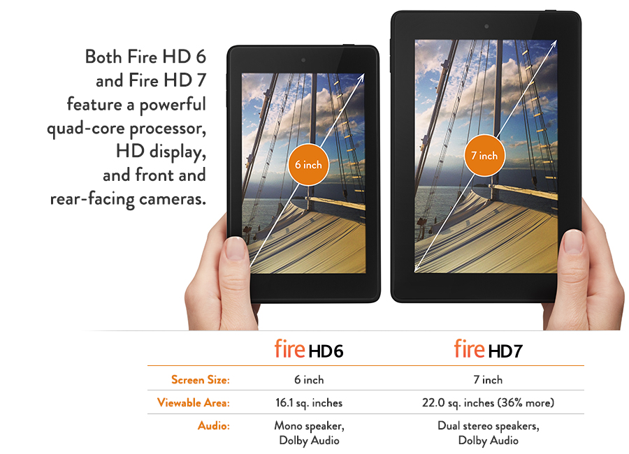 Kindle fire hd coupon 2018