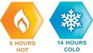 Contigo Aria--5 hours hot, 14 hours cold