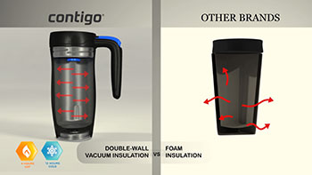 Contigo Thermal Retention