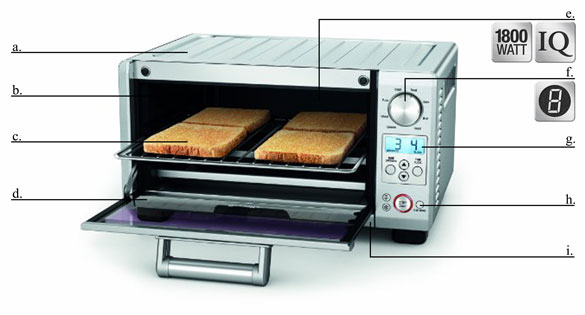 Breville BOV450XL diagram with features