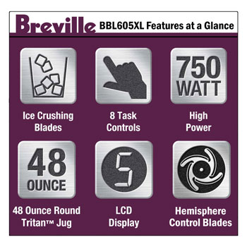 BBL605XL features diagram 3. V386929123  Breville BBL605XL Hemisphere Control Blender